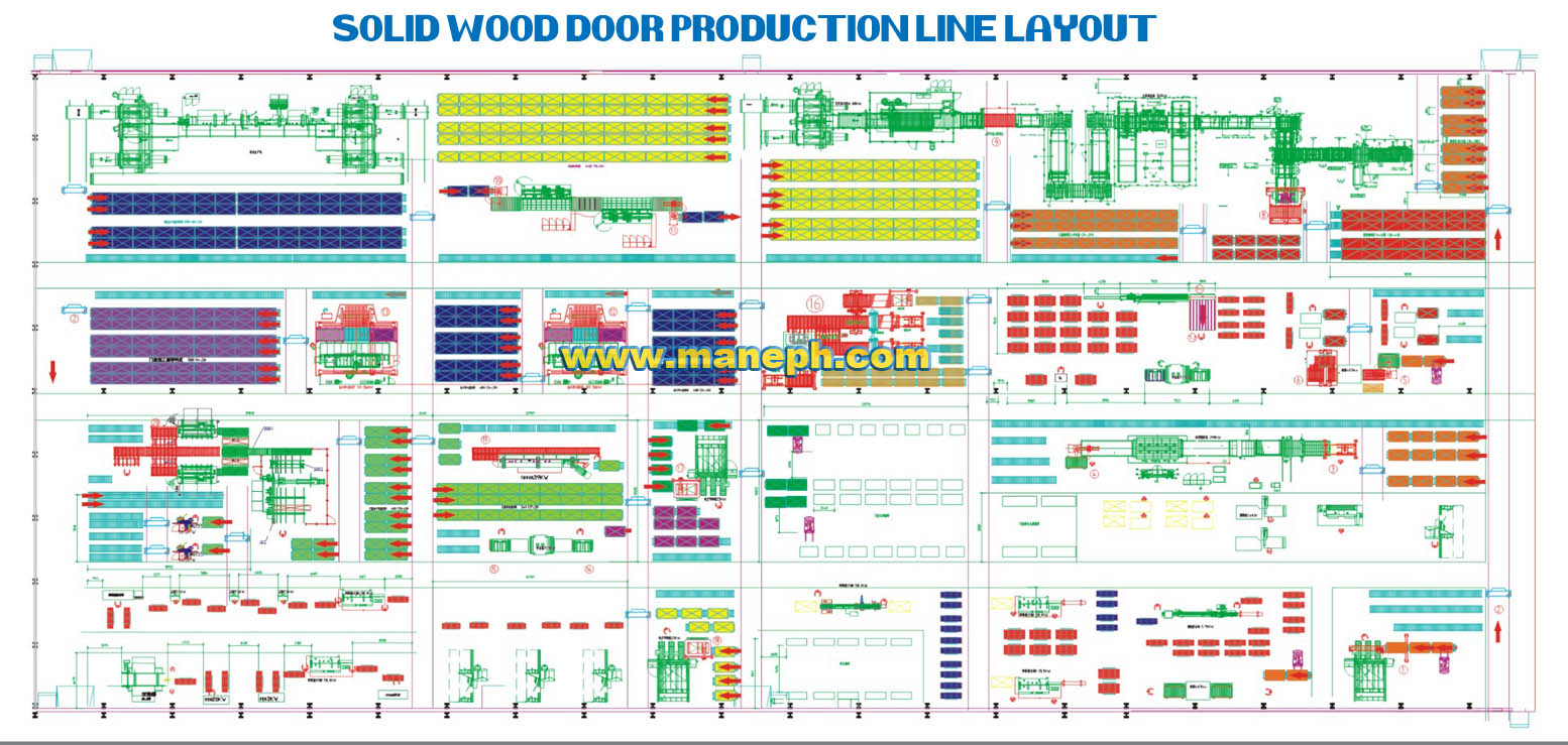 SOLID WOOD DOOR PRODUCTION LINE